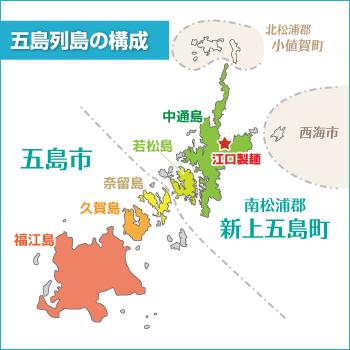 五島列島は大きな5つの島とその周辺の島々で構成されています。 5つのうち南西の3島を下五島、北東の2島を上五島と呼び、江口製麺は上五島にあります。